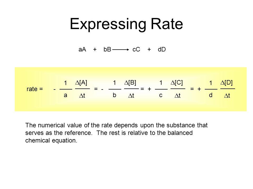 Expressing Rate aA + bB cC + dD rate = 1 a - = - [A] t b [B] c [C]